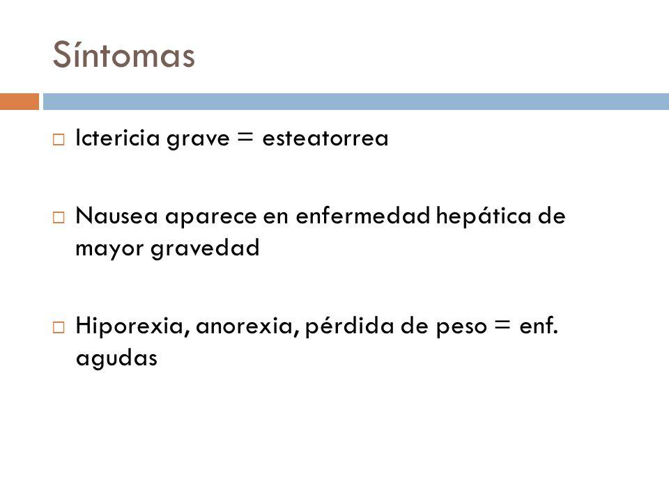 Síntomas Ictericia grave = esteatorrea Nausea aparece en enfermedad hepática de mayor gravedad Hiporexia, anorexia, pérdida de peso = enf.