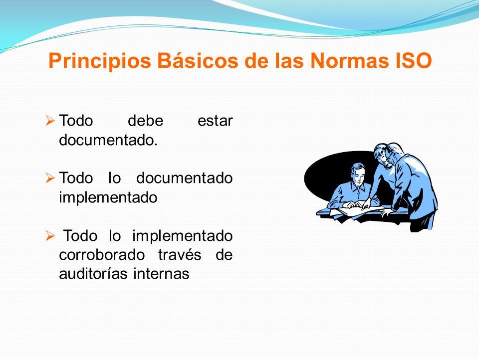 Principios Básicos de las Normas ISO Todo debe estar documentado. Todo lo documentado implementado Todo lo implementado corroborado través de auditorí