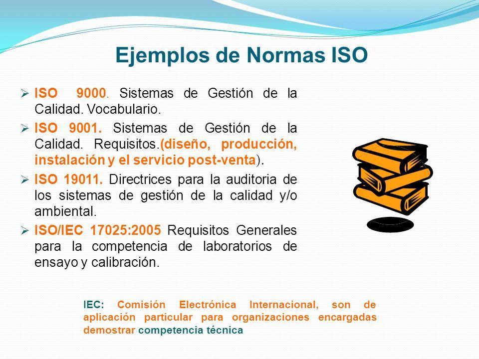 Ejemplos de Normas ISO ISO 9000. Sistemas de Gestión de la Calidad. Vocabulario. ISO 9001. Sistemas de Gestión de la Calidad. Requisitos.(diseño, prod