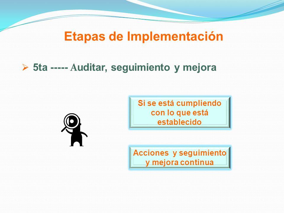 Etapas de Implementación 5ta ----- A uditar, seguimiento y mejora Si se está cumpliendo con lo que está establecido Acciones y seguimiento y mejora co
