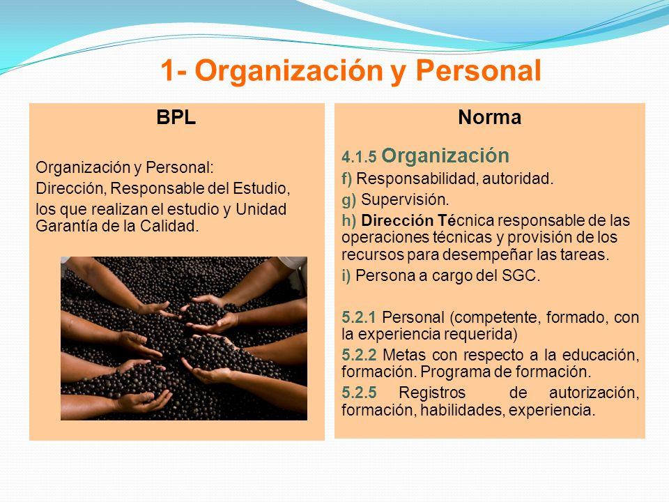 1- Organización y Personal BPL Organización y Personal: Dirección, Responsable del Estudio, los que realizan el estudio y Unidad Garantía de la Calida