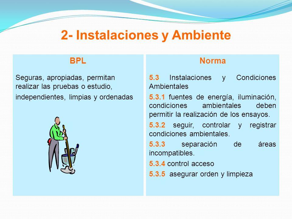 2- Instalaciones y Ambiente BPL Seguras, apropiadas, permitan realizar las pruebas o estudio, independientes, limpias y ordenadas Norma 5.3 Instalacio