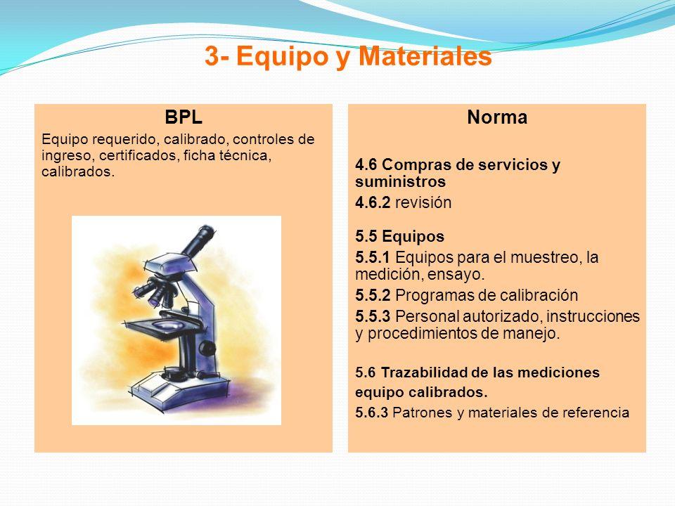 3- Equipo y Materiales BPL Equipo requerido, calibrado, controles de ingreso, certificados, ficha técnica, calibrados. Norma 4.6 Compras de servicios