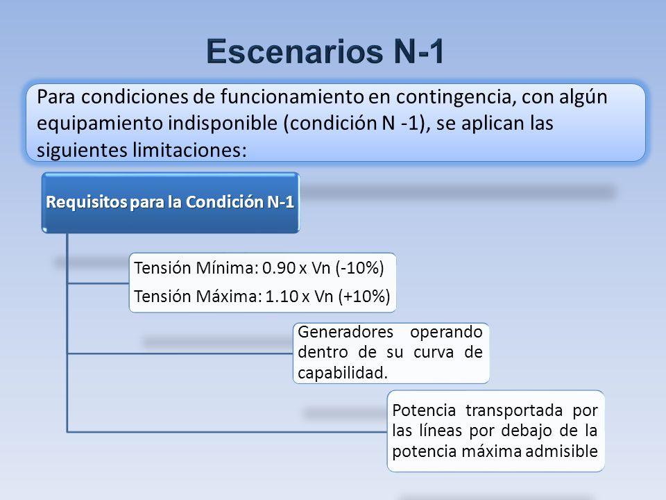Para condiciones de funcionamiento en contingencia, con algún equipamiento indisponible (condición N -1), se aplican las siguientes limitaciones: