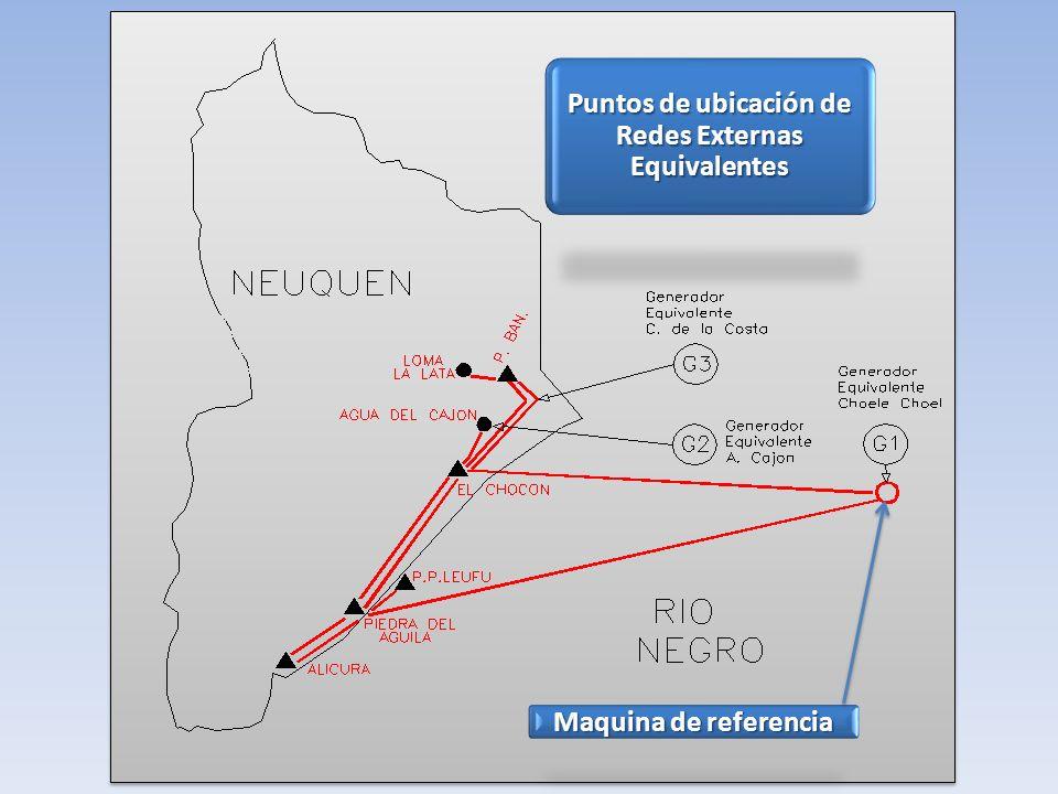 Puntos de ubicación de Redes Externas Equivalentes Maquina de referencia