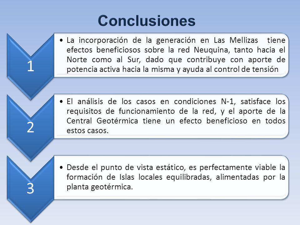 1 La incorporación de la generación en Las Mellizas tiene efectos beneficiosos sobre la red Neuquina, tanto hacia el Norte como al Sur, dado que contr