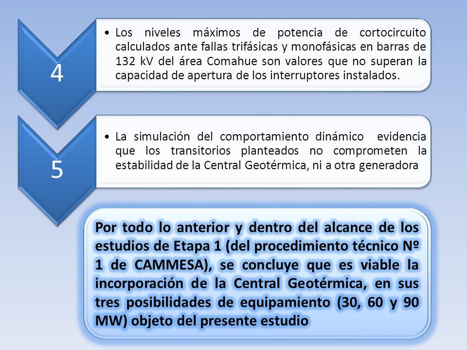 4 Los niveles máximos de potencia de cortocircuito calculados ante fallas trifásicas y monofásicas en barras de 132 kV del área Comahue son valores qu