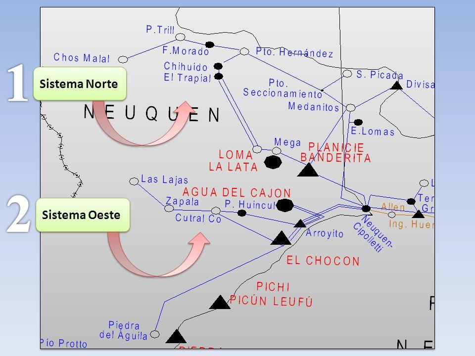 Sistema Norte Sistema Oeste