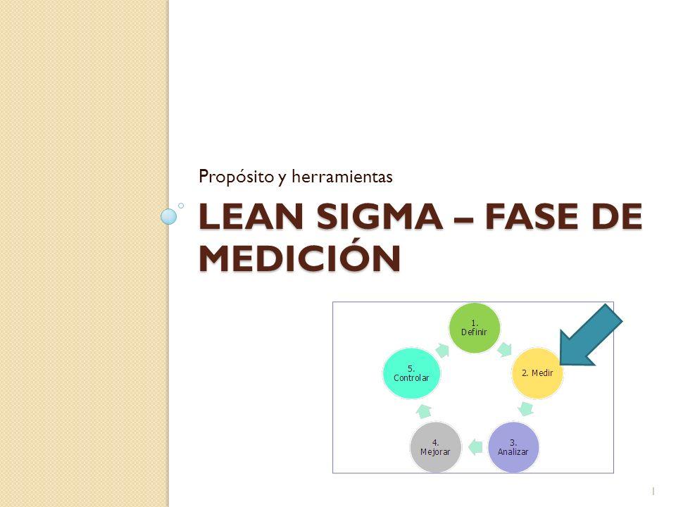 LEAN SIGMA – FASE DE MEDICIÓN Propósito y herramientas 1
