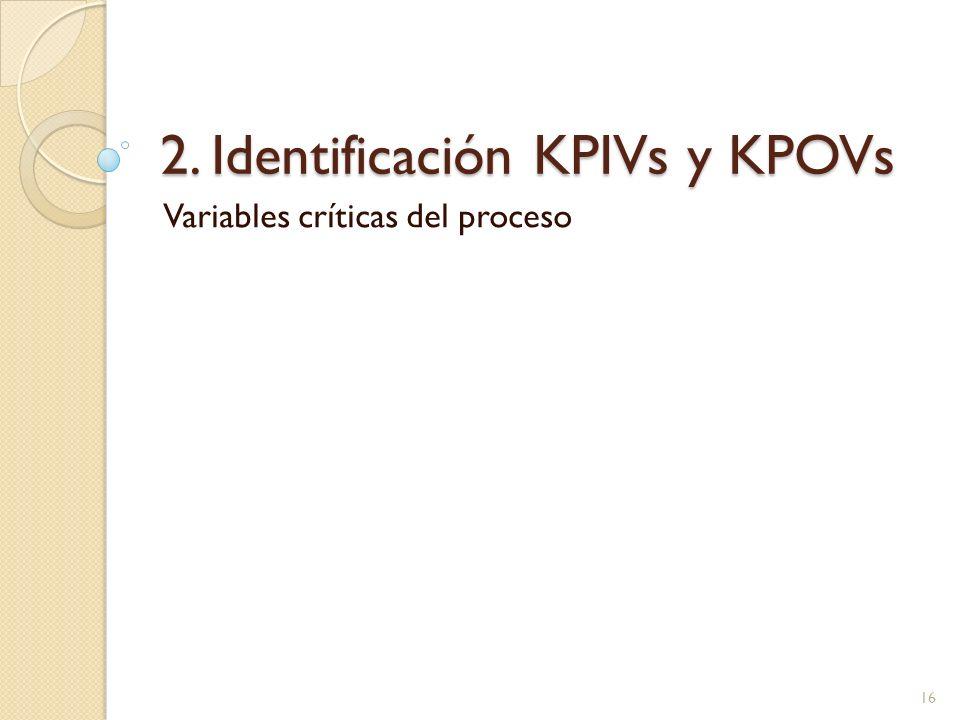 2. Identificación KPIVs y KPOVs Variables críticas del proceso 16