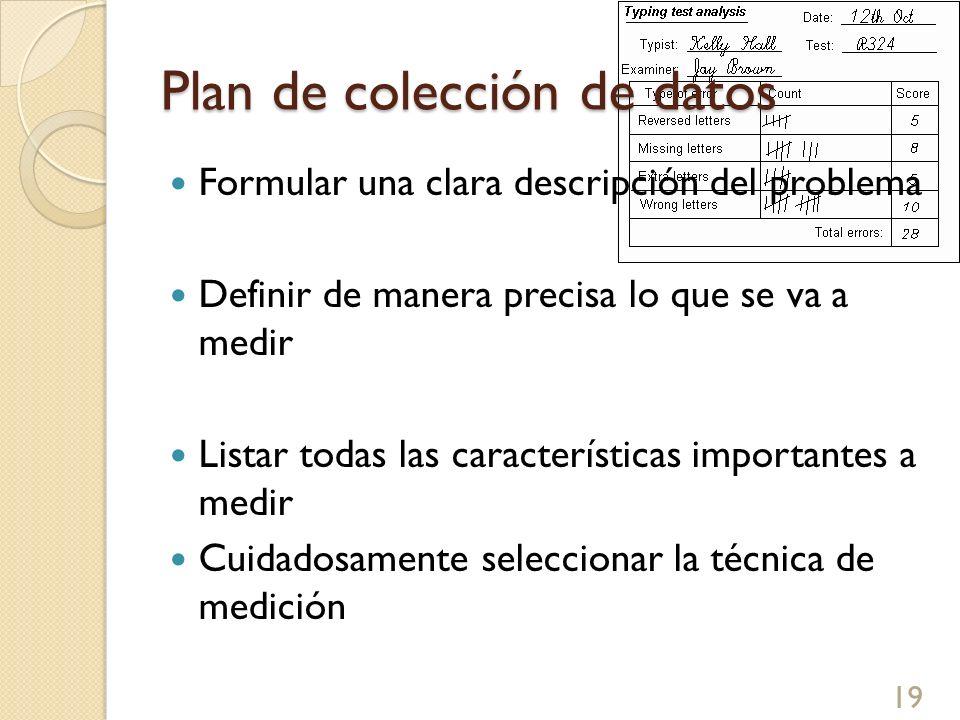 Plan de colección de datos Formular una clara descripción del problema Definir de manera precisa lo que se va a medir Listar todas las características