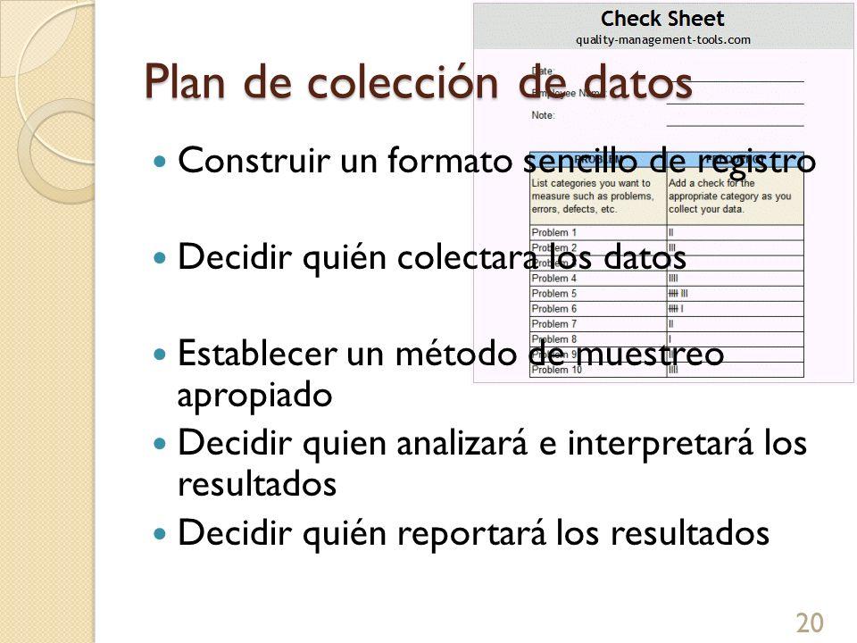 Plan de colección de datos Construir un formato sencillo de registro Decidir quién colectara los datos Establecer un método de muestreo apropiado Deci