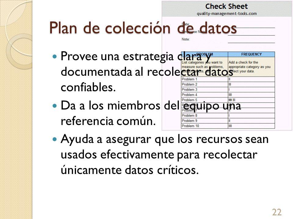 Plan de colección de datos Provee una estrategia clara y documentada al recolectar datos confiables. Da a los miembros del equipo una referencia común