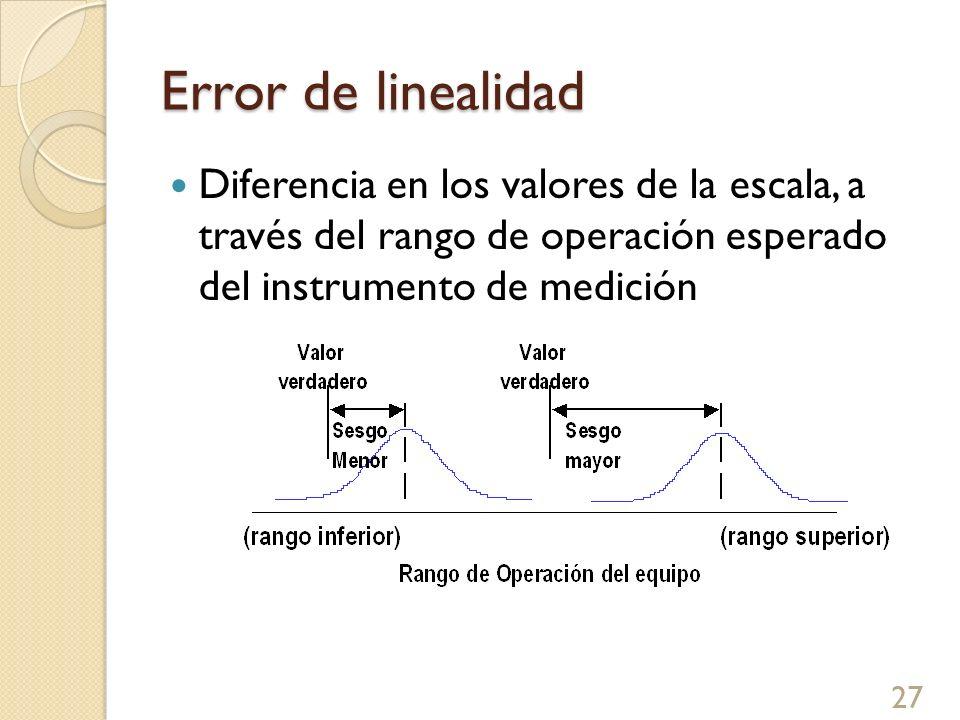 Error de linealidad Diferencia en los valores de la escala, a través del rango de operación esperado del instrumento de medición 27