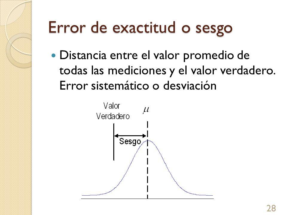Error de exactitud o sesgo Distancia entre el valor promedio de todas las mediciones y el valor verdadero. Error sistemático o desviación 28