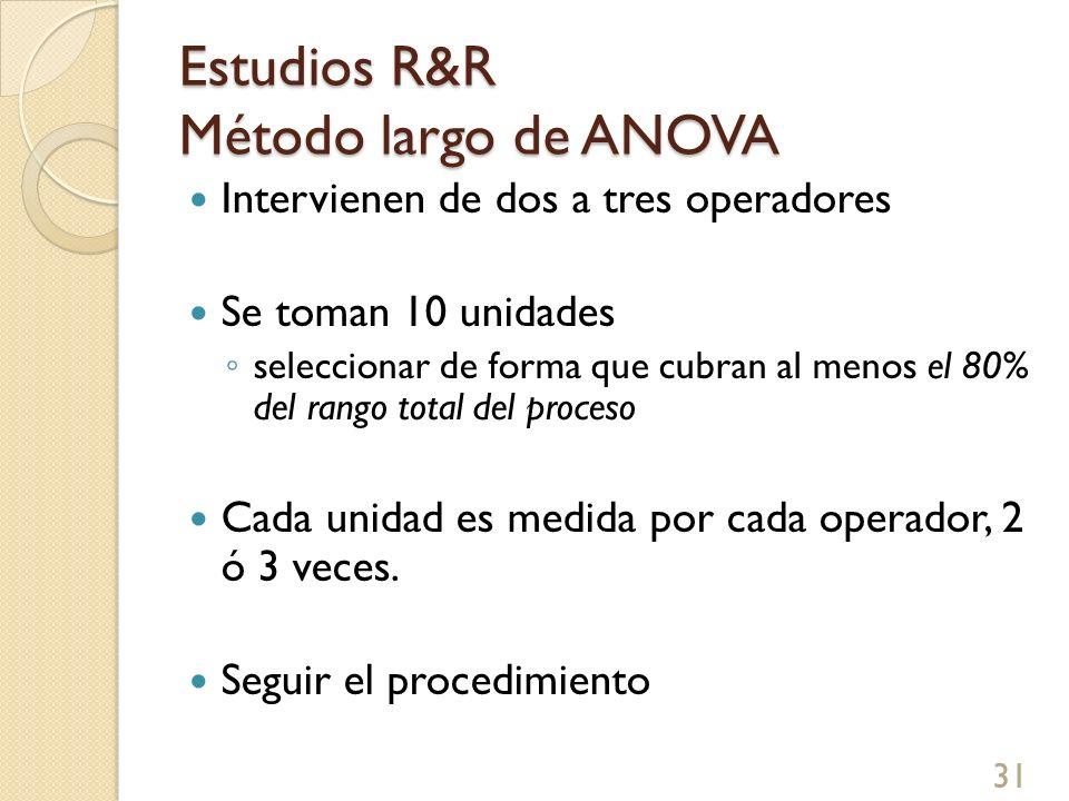 Estudios R&R Método largo de ANOVA Intervienen de dos a tres operadores Se toman 10 unidades seleccionar de forma que cubran al menos el 80% del rango