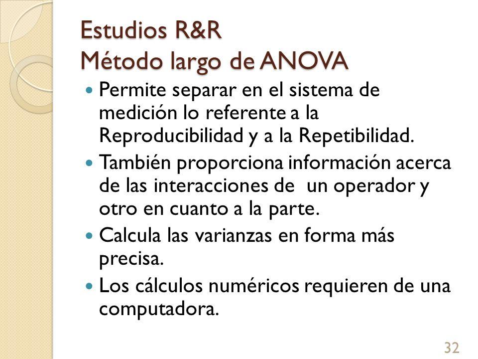 Estudios R&R Método largo de ANOVA Permite separar en el sistema de medición lo referente a la Reproducibilidad y a la Repetibilidad. También proporci