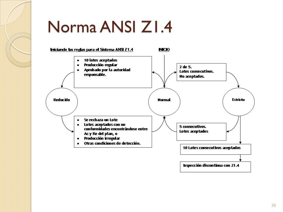 Norma ANSI Z1.4 38