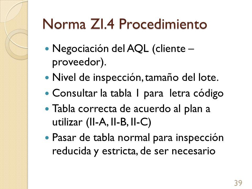 Norma ZI.4 Procedimiento Negociación del AQL (cliente – proveedor). Nivel de inspección, tamaño del lote. Consultar la tabla 1 para letra código Tabla