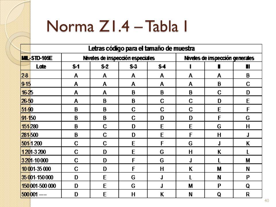 Norma Z1.4 – Tabla I 40