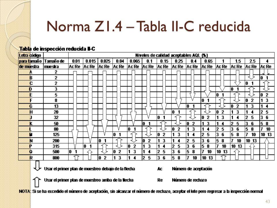 Norma Z1.4 – Tabla II-C reducida 43