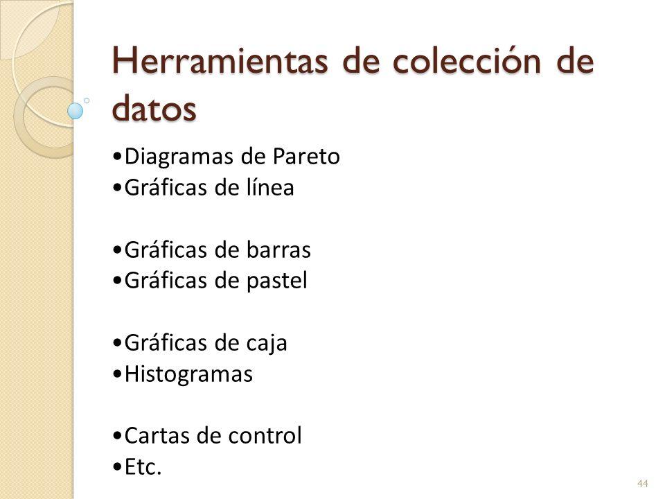 Herramientas de colección de datos 44 Diagramas de Pareto Gráficas de línea Gráficas de barras Gráficas de pastel Gráficas de caja Histogramas Cartas