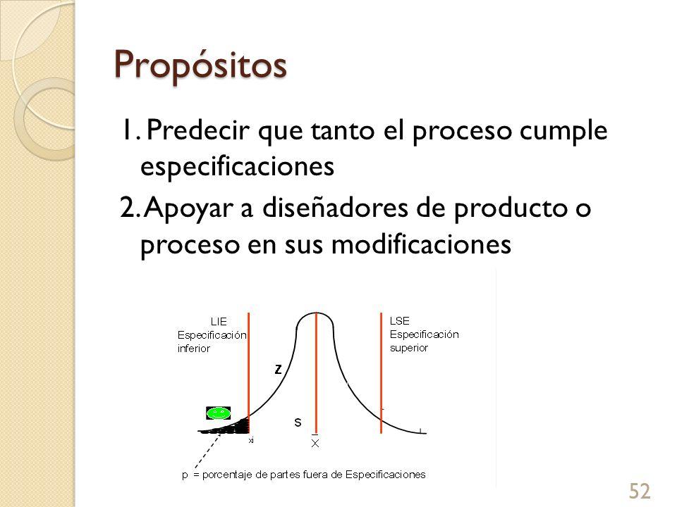 Propósitos 1. Predecir que tanto el proceso cumple especificaciones 2. Apoyar a diseñadores de producto o proceso en sus modificaciones 52