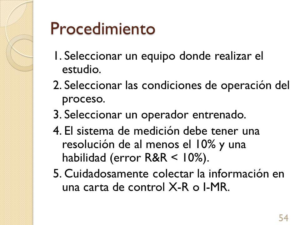 Procedimiento 1. Seleccionar un equipo donde realizar el estudio. 2. Seleccionar las condiciones de operación del proceso. 3. Seleccionar un operador