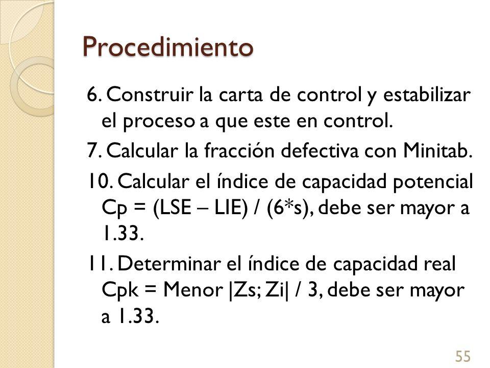 Procedimiento 6. Construir la carta de control y estabilizar el proceso a que este en control. 7. Calcular la fracción defectiva con Minitab. 10. Calc