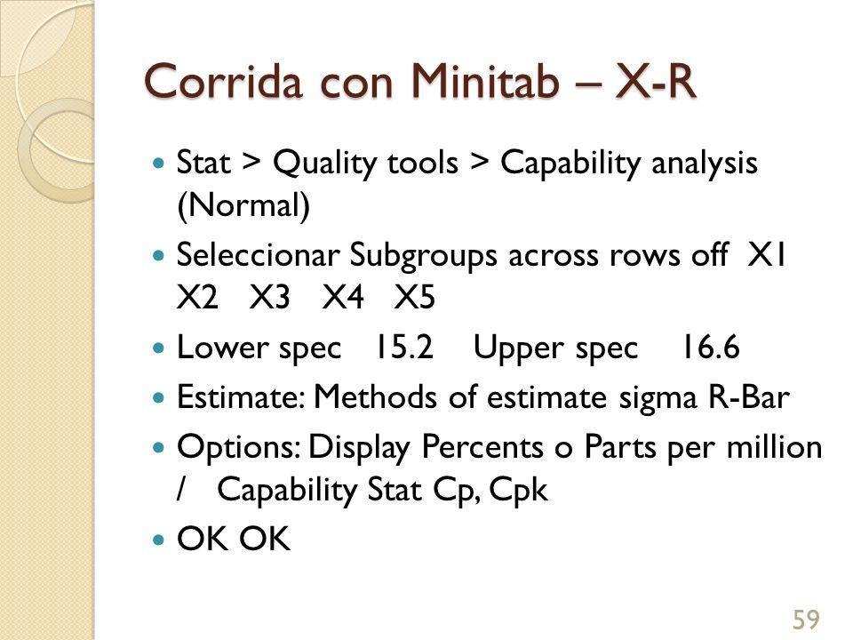 Corrida con Minitab – X-R Stat > Quality tools > Capability analysis (Normal) Seleccionar Subgroups across rows off X1 X2 X3 X4 X5 Lower spec 15.2 Upp