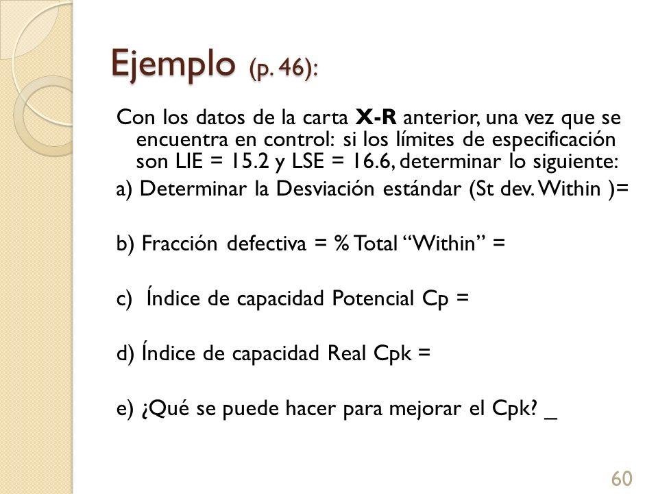 Ejemplo (p. 46): Con los datos de la carta X-R anterior, una vez que se encuentra en control: si los límites de especificación son LIE = 15.2 y LSE =