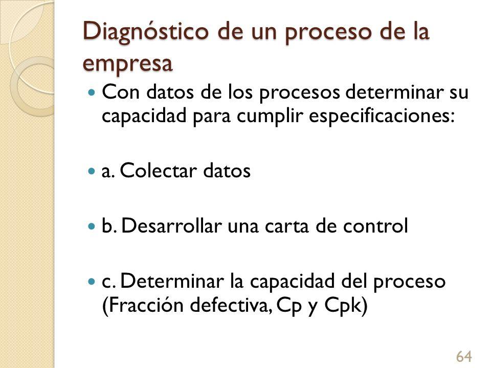 Diagnóstico de un proceso de la empresa Con datos de los procesos determinar su capacidad para cumplir especificaciones: a. Colectar datos b. Desarrol