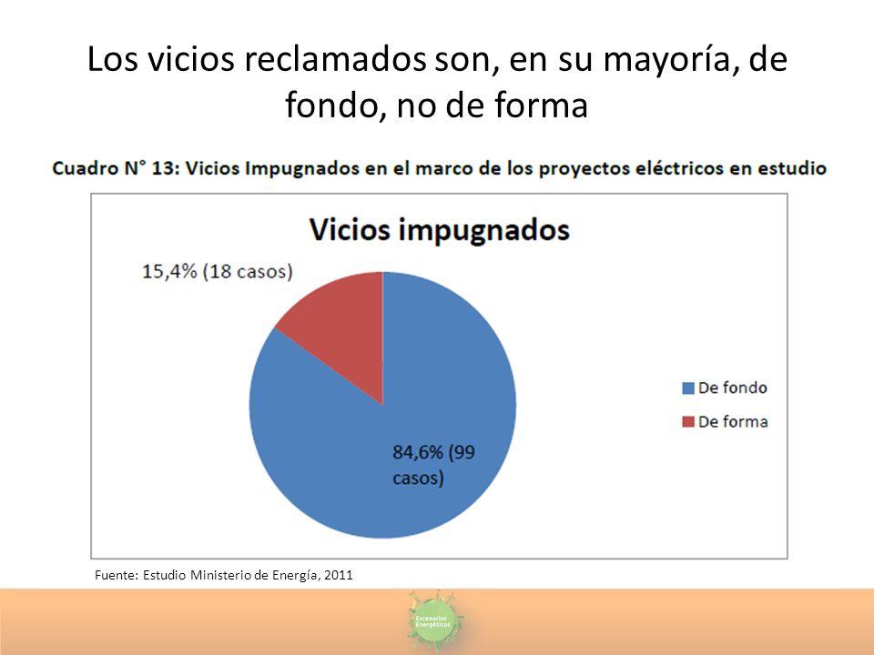 Los vicios reclamados son, en su mayoría, de fondo, no de forma Fuente: Estudio Ministerio de Energía, 2011