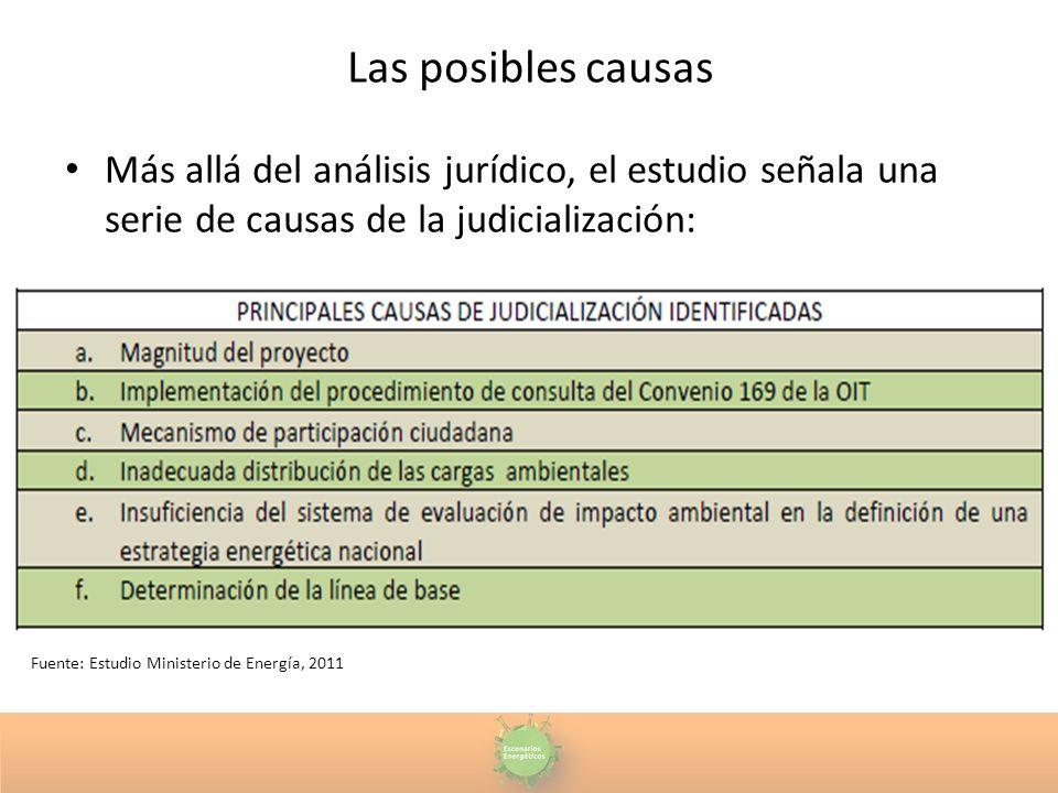 Las posibles causas Más allá del análisis jurídico, el estudio señala una serie de causas de la judicialización: Fuente: Estudio Ministerio de Energía, 2011