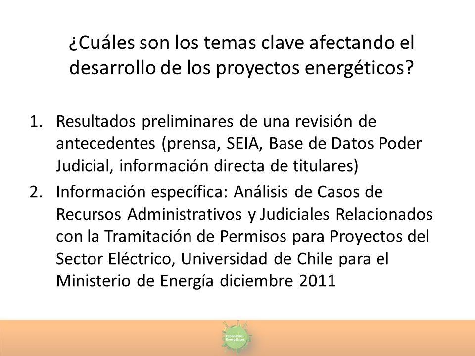 ¿Cuáles son los temas clave afectando el desarrollo de los proyectos energéticos? 1.Resultados preliminares de una revisión de antecedentes (prensa, S