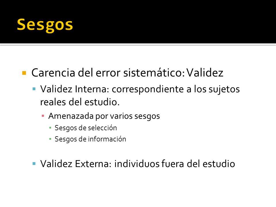 Carencia del error sistemático: Validez Validez Interna: correspondiente a los sujetos reales del estudio. Amenazada por varios sesgos Sesgos de selec