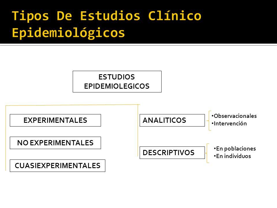 Observacionales Intervención ESTUDIOS EPIDEMIOLEGICOS EXPERIMENTALES NO EXPERIMENTALES CUASIEXPERIMENTALES ANALITICOS DESCRIPTIVOS En poblaciones En i