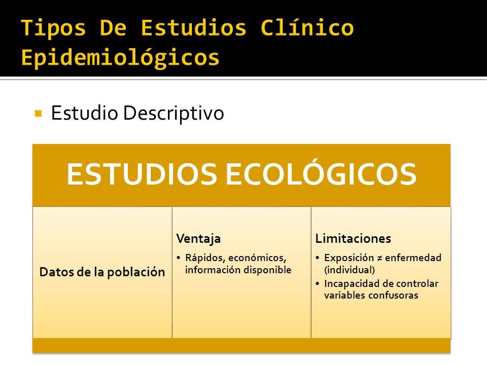 Estudio Descriptivo ESTUDIOS ECOLÓGICOS Datos de la población Ventaja Rápidos, económicos, información disponible Limitaciones Exposición enfermedad (