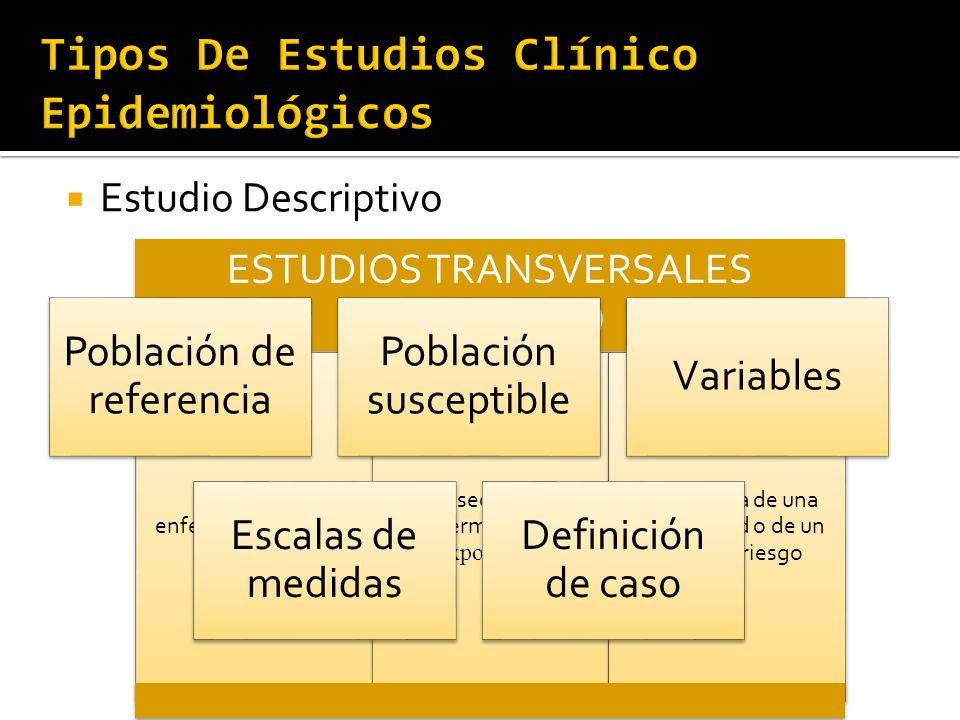 Estudio Descriptivo ESTUDIOS TRANSVERSALES (Prevalencia) Exposición y enfermedad en una población No secuencia enfermedad exposición Prevalencia de un