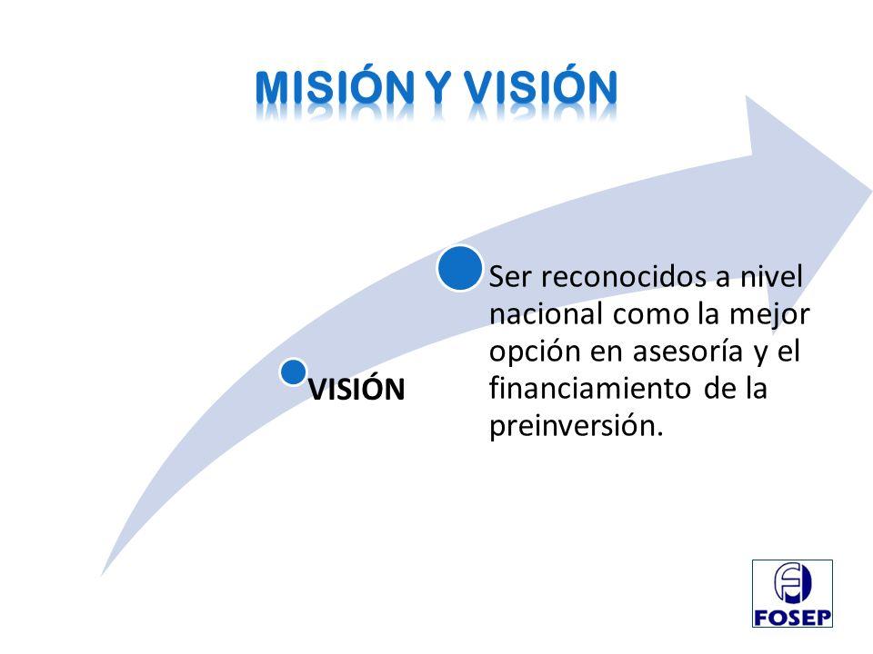 Administrar y reinvertir los recursos financieros destinándolos al financiamiento de estudios y actividades de preinversión que demande el sector público y privado.
