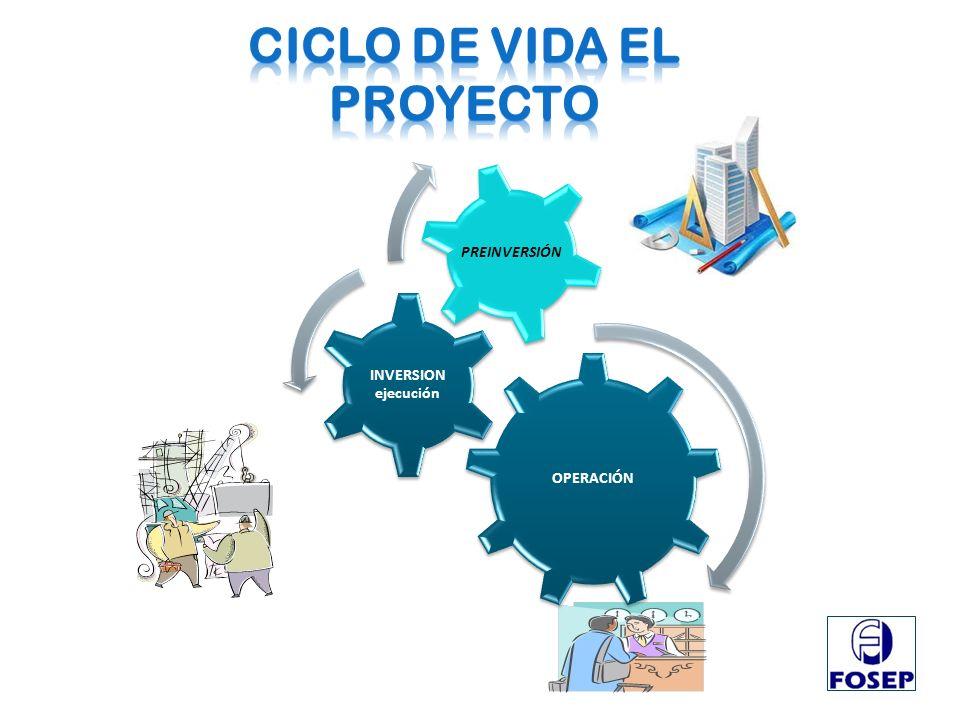 OPERACIÓN INVERSION ejecución PREINVERSIÓN