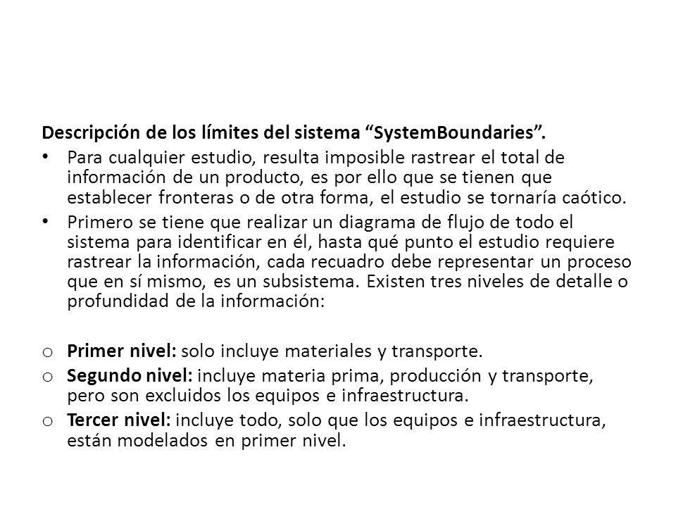 Descripción de los límites del sistema SystemBoundaries.