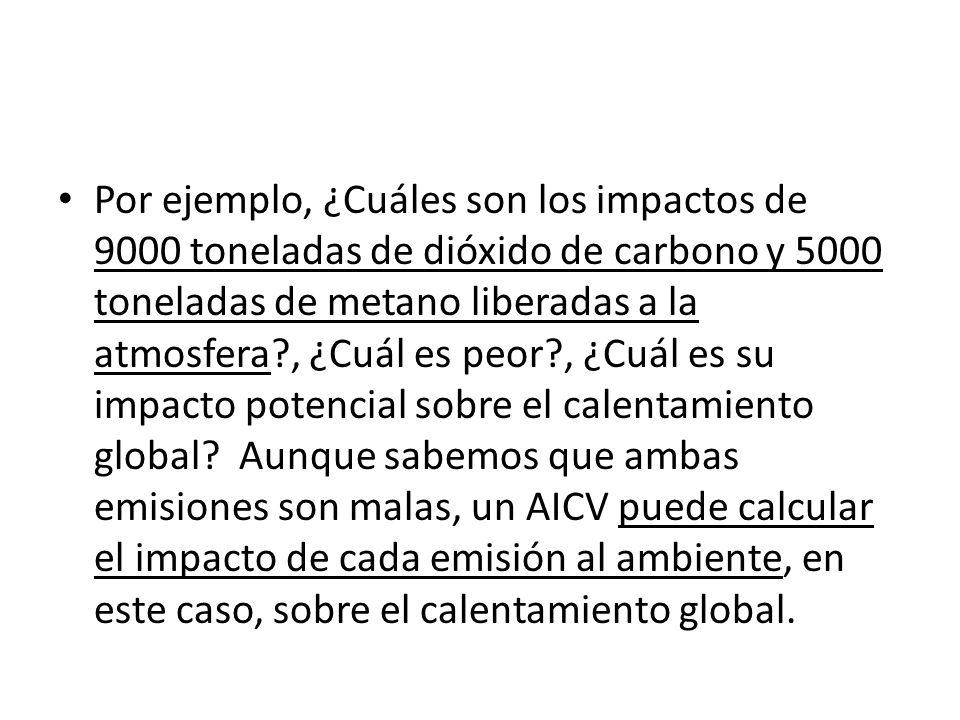 Por ejemplo, ¿Cuáles son los impactos de 9000 toneladas de dióxido de carbono y 5000 toneladas de metano liberadas a la atmosfera?, ¿Cuál es peor?, ¿Cuál es su impacto potencial sobre el calentamiento global.