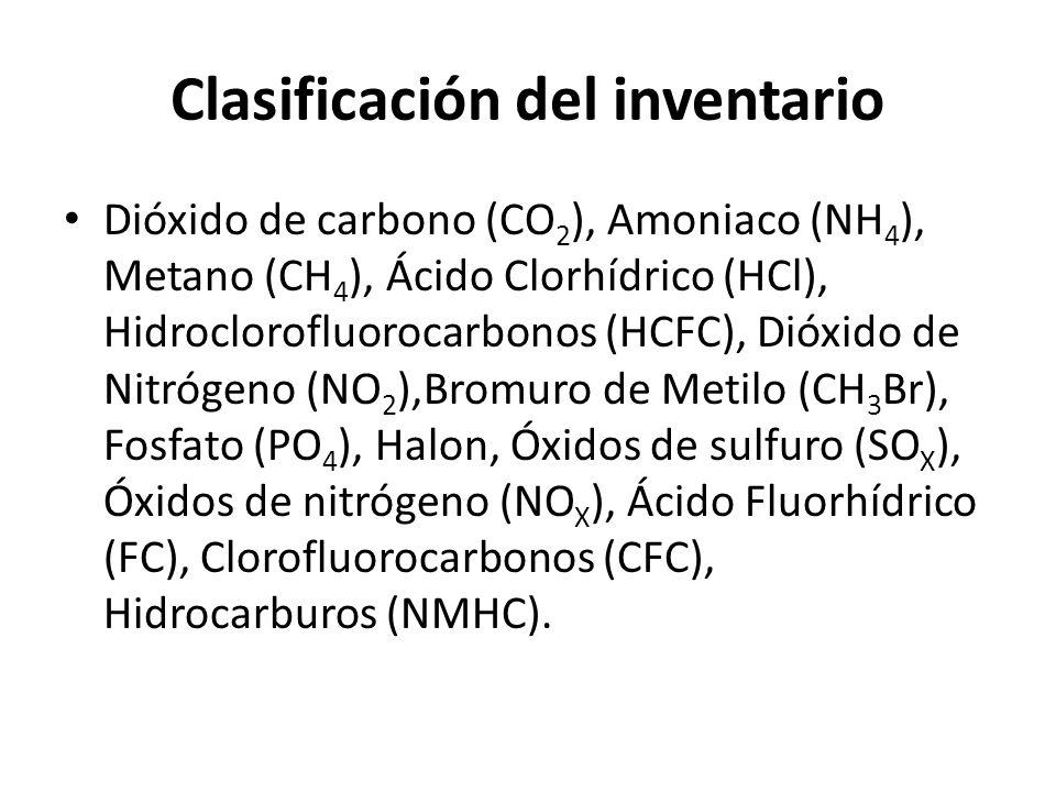 Clasificación del inventario Dióxido de carbono (CO 2 ), Amoniaco (NH 4 ), Metano (CH 4 ), Ácido Clorhídrico (HCl), Hidroclorofluorocarbonos (HCFC), Dióxido de Nitrógeno (NO 2 ),Bromuro de Metilo (CH 3 Br), Fosfato (PO 4 ), Halon, Óxidos de sulfuro (SO X ), Óxidos de nitrógeno (NO X ), Ácido Fluorhídrico (FC), Clorofluorocarbonos (CFC), Hidrocarburos (NMHC).