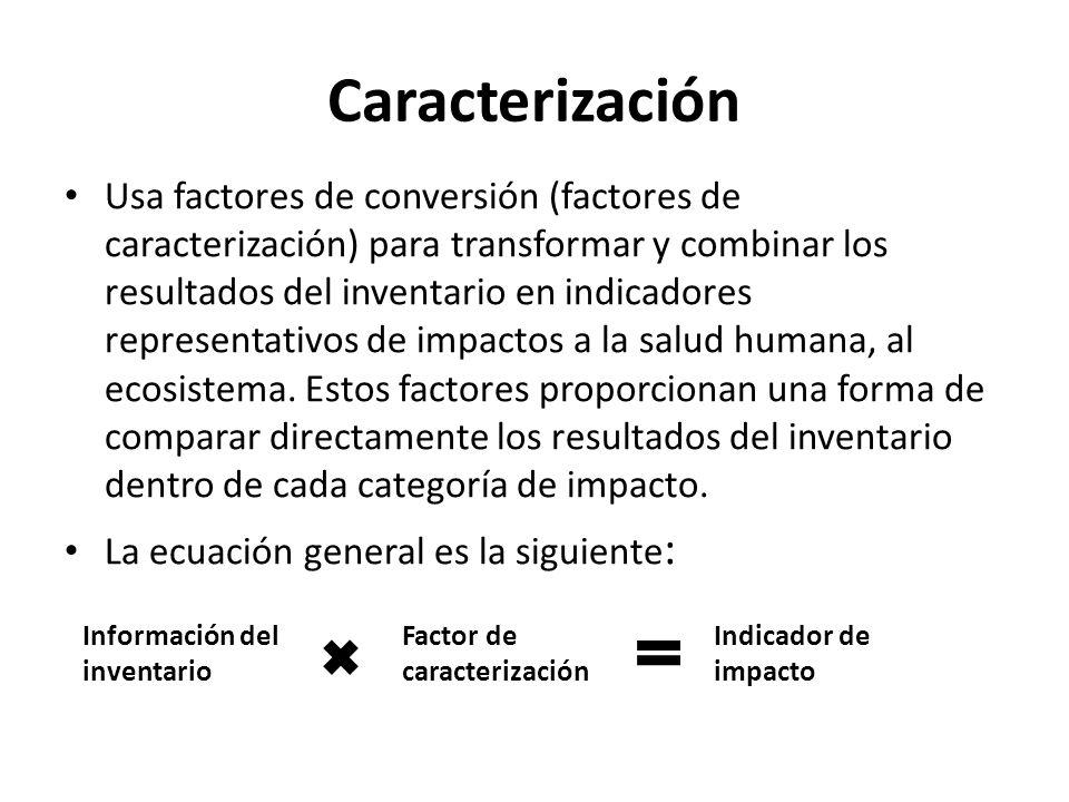 Caracterización Usa factores de conversión (factores de caracterización) para transformar y combinar los resultados del inventario en indicadores representativos de impactos a la salud humana, al ecosistema.