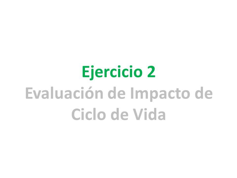 Ejercicio 2 Evaluación de Impacto de Ciclo de Vida