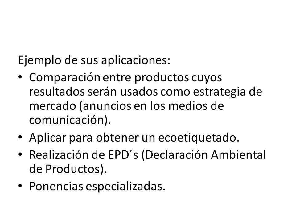 Ejemplo de sus aplicaciones: Comparación entre productos cuyos resultados serán usados como estrategia de mercado (anuncios en los medios de comunicación).