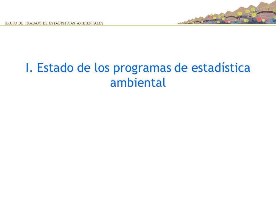 I. Estado de los programas de estadística ambiental GRUPO DE TRABAJO DE ESTADÍSTICAS AMBIENTALES