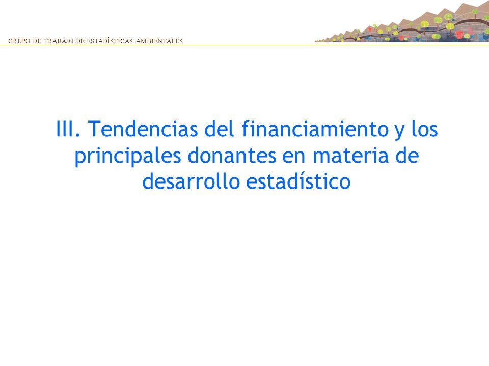 III. Tendencias del financiamiento y los principales donantes en materia de desarrollo estadístico GRUPO DE TRABAJO DE ESTADÍSTICAS AMBIENTALES