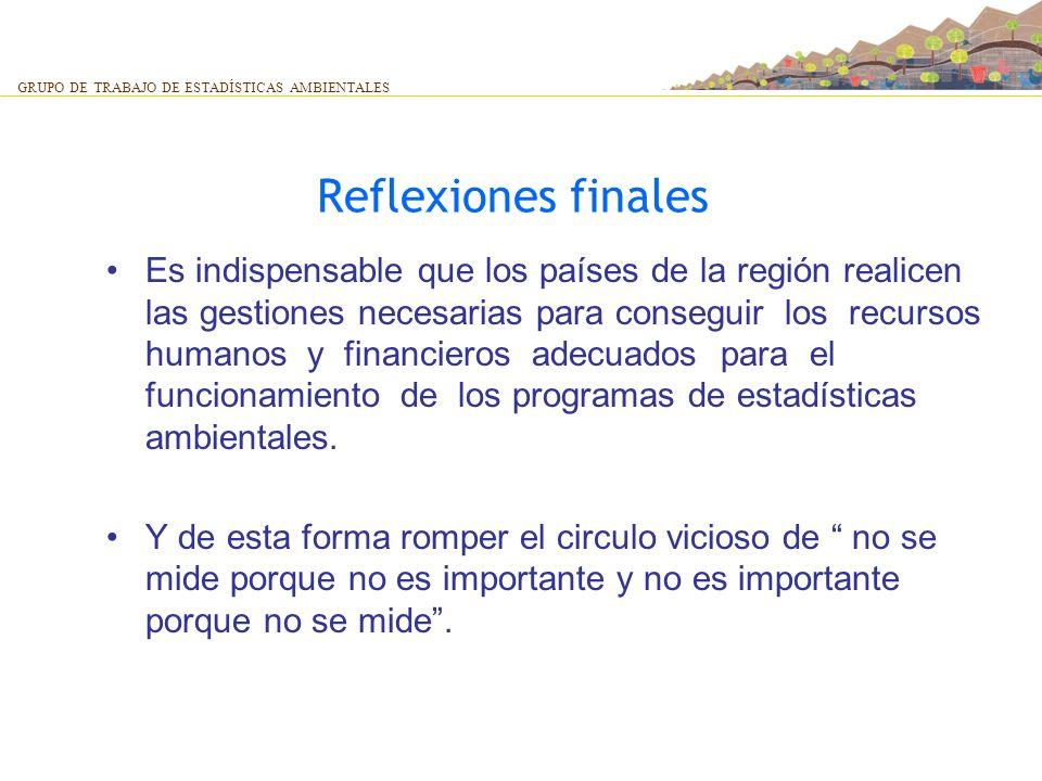 Reflexiones finales Es indispensable que los países de la región realicen las gestiones necesarias para conseguir los recursos humanos y financieros a